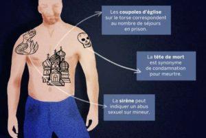 tatouage prisonnier
